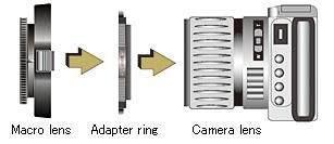 DCR_Macro_adapter_camera.jpg